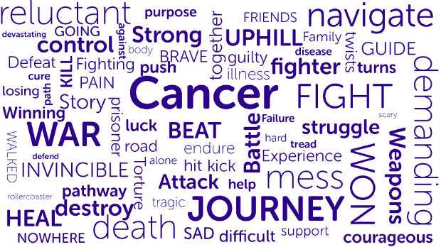 Cancer Fight Metaphor: To Continue or End?