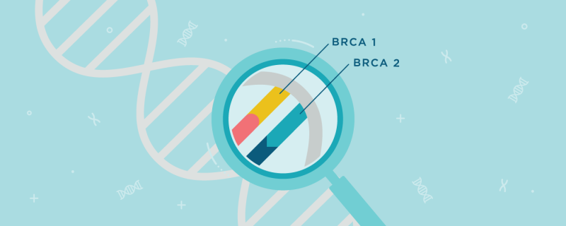Who Should Consider BRCA Testing?